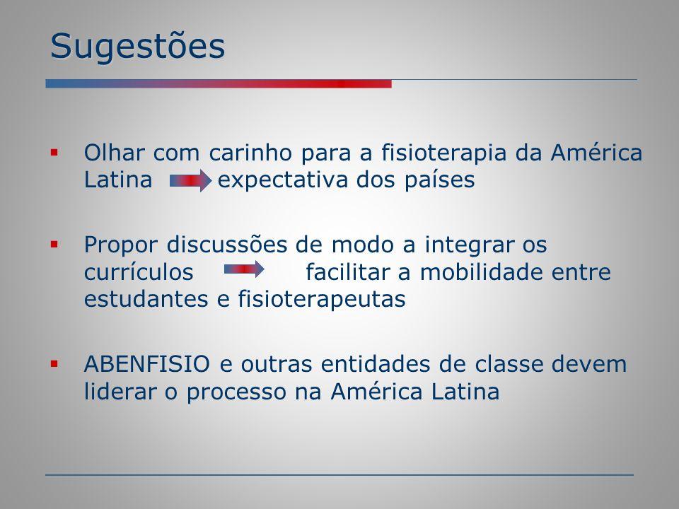 Sugestões Olhar com carinho para a fisioterapia da América Latina expectativa dos países Propor discussões de modo a integrar os currículos facilitar
