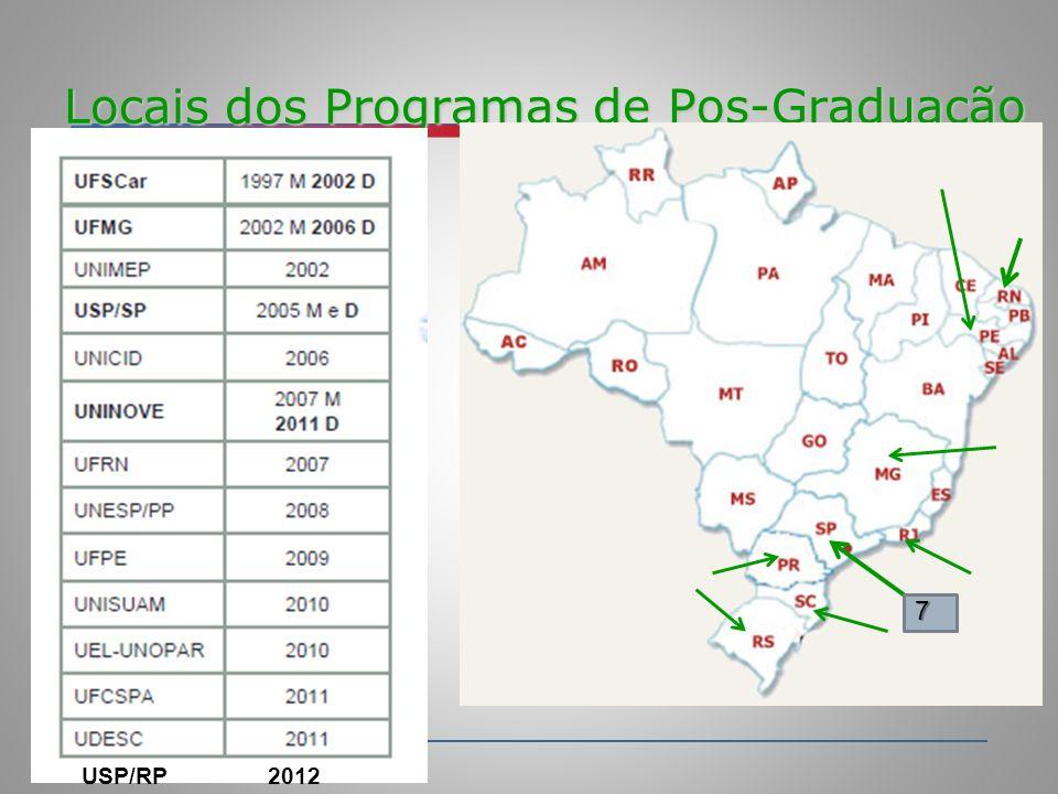 Locais dos Programas de Pos-Graduação 7 USP/RP 2012