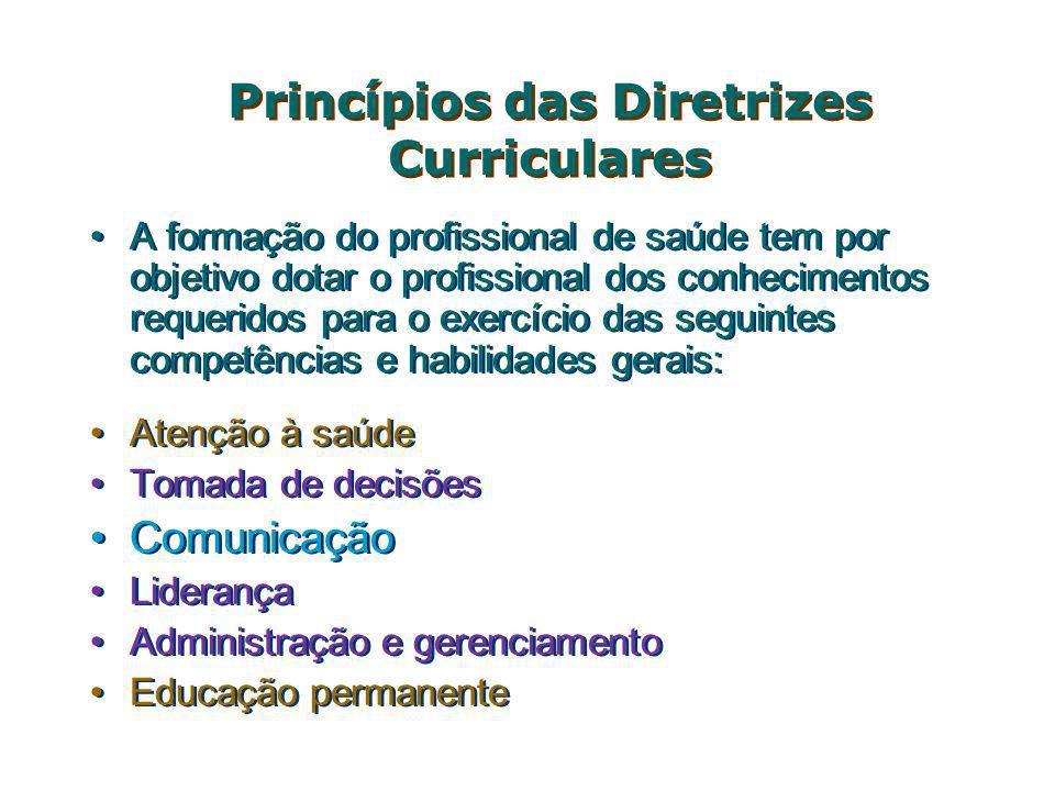 Princípios das Diretrizes Curriculares A formação do profissional de saúde tem por objetivo dotar o profissional dos conhecimentos requeridos para o e