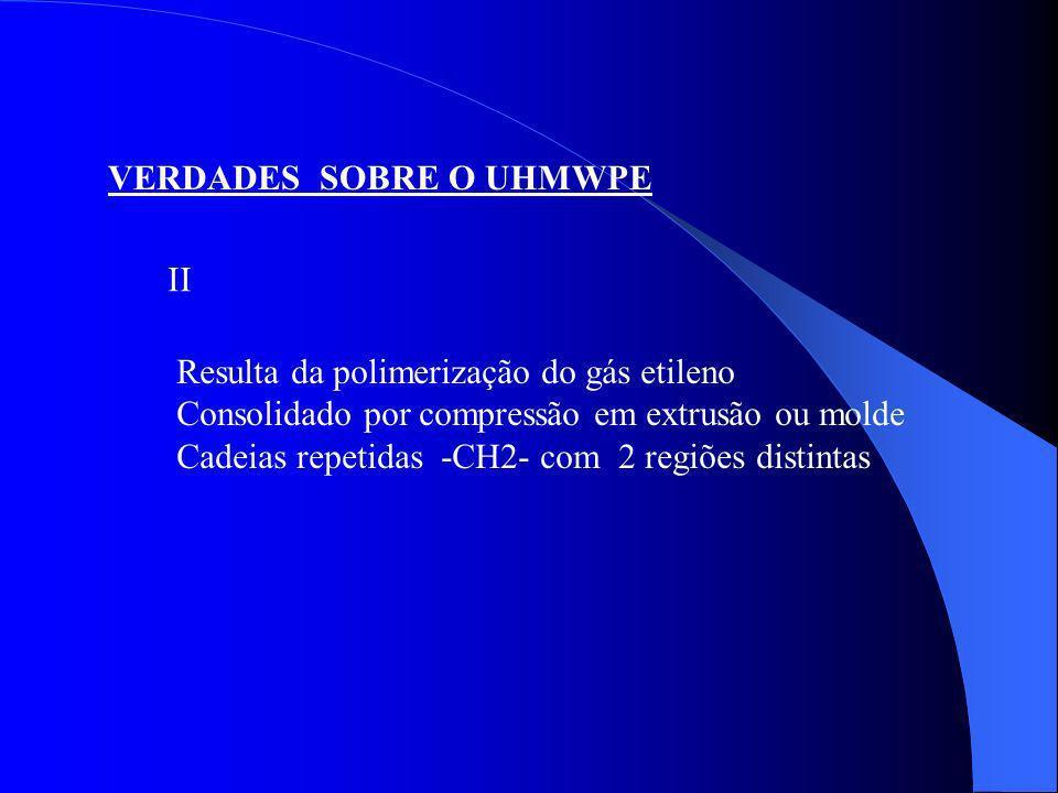 VERDADES SOBRE O UHMWPE Radiação Gama quebra as moléculas do polímero Cria radicais livres: + O²-------------------Oxidação + Radicais livres-----Cross-Link III