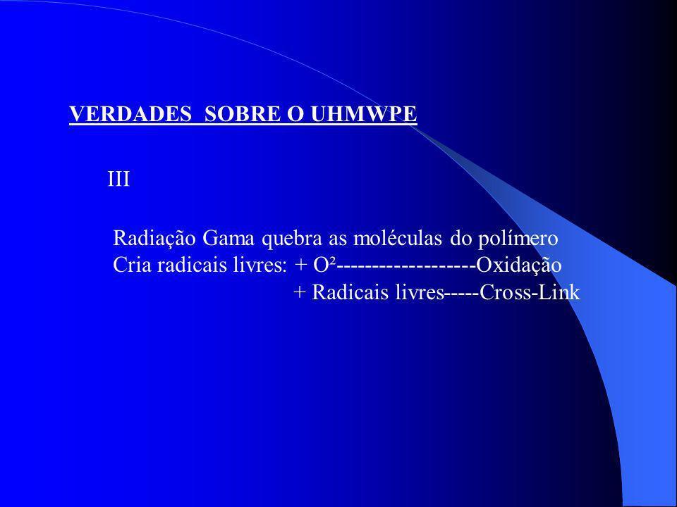 VERDADES SOBRE O UHMWPE Radiação Gama quebra as moléculas do polímero Cria radicais livres: + O²-------------------Oxidação + Radicais livres-----Cros