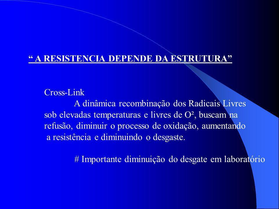 A RESISTENCIA DEPENDE DA ESTRUTURA Cross-Link A dinâmica recombinação dos Radicais Livres sob elevadas temperaturas e livres de O², buscam na refusão,