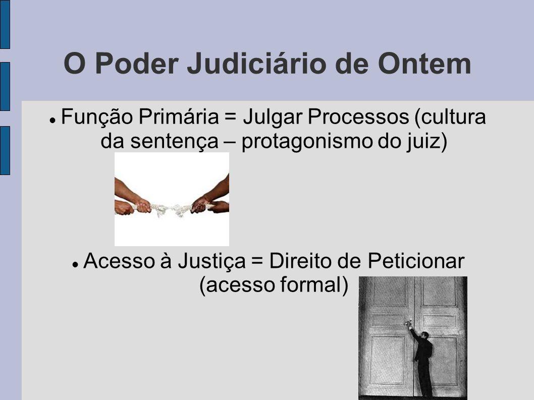 Função Primária = Julgar Processos (cultura da sentença – protagonismo do juiz) Acesso à Justiça = Direito de Peticionar (acesso formal)