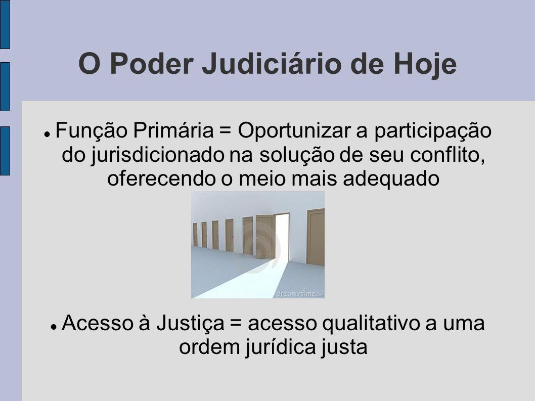 Função Primária = Oportunizar a participação do jurisdicionado na solução de seu conflito, oferecendo o meio mais adequado Acesso à Justiça = acesso q