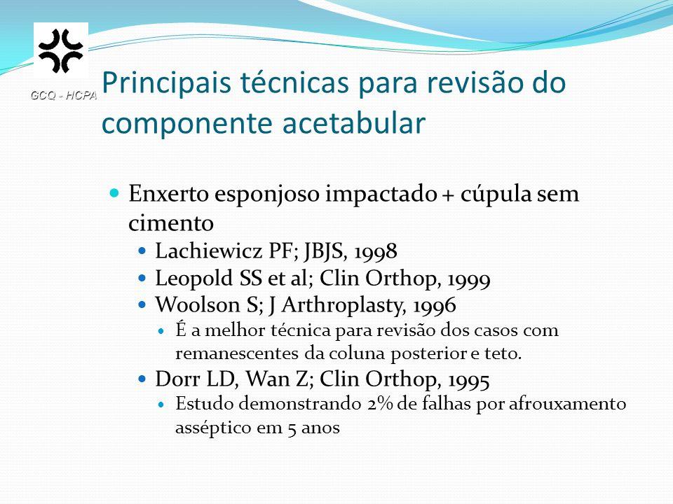 Principais técnicas para revisão do componente acetabular Enxerto esponjoso impactado + cúpula sem cimento Lachiewicz PF; JBJS, 1998 Leopold SS et al;