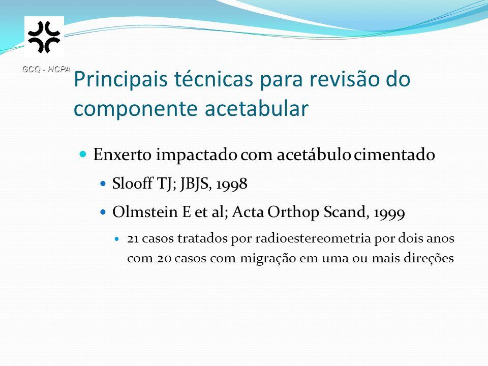 Principais técnicas para revisão do componente acetabular Enxerto impactado com acetábulo cimentado Slooff TJ; JBJS, 1998 Olmstein E et al; Acta Ortho