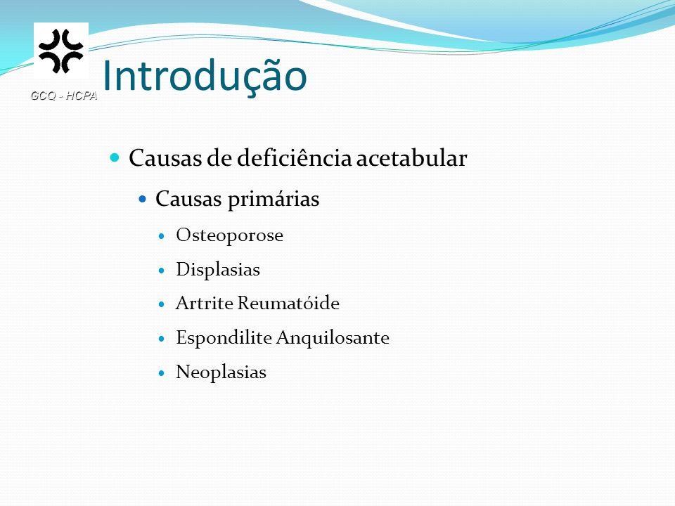 Introdução Causas de deficiência acetabular Causas primárias Osteoporose Displasias Artrite Reumatóide Espondilite Anquilosante Neoplasias GCQ - HCPA