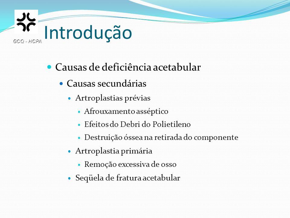 Introdução Causas de deficiência acetabular Causas secundárias Artroplastias prévias Afrouxamento asséptico Efeitos do Debri do Polietileno Destruição