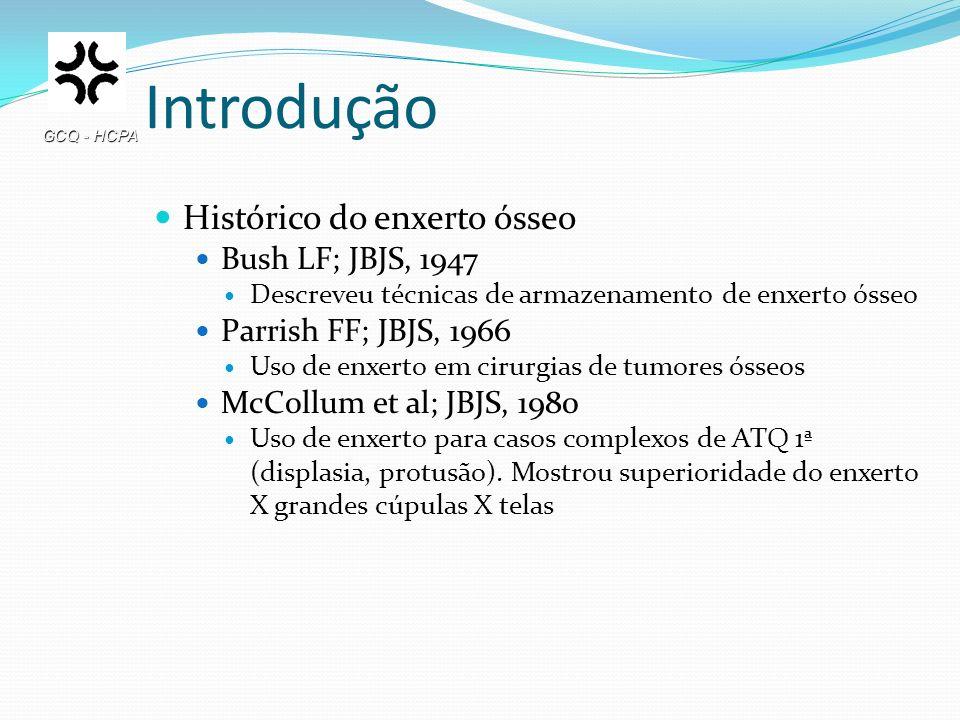 Introdução Histórico do enxerto ósseo Bush LF; JBJS, 1947 Descreveu técnicas de armazenamento de enxerto ósseo Parrish FF; JBJS, 1966 Uso de enxerto e