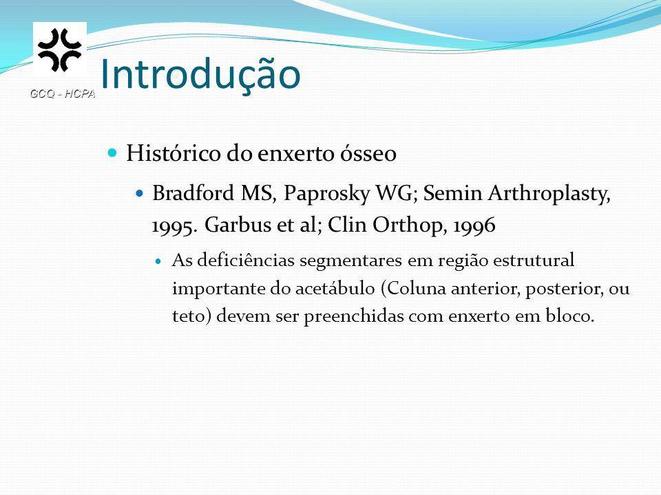 Introdução Histórico do enxerto ósseo Bradford MS, Paprosky WG; Semin Arthroplasty, 1995. Garbus et al; Clin Orthop, 1996 As deficiências segmentares