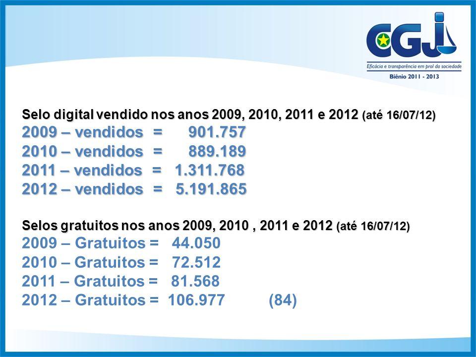 Selo digital vendido nos anos 2009, 2010, 2011 e 2012 (até 16/07/12) 2009 – vendidos = 901.757 2010 – vendidos = 889.189 2011 – vendidos = 1.311.768 2012 – vendidos = 5.191.865 Selos gratuitos nos anos 2009, 2010, 2011 e 2012 (até 16/07/12) 2009 – Gratuitos = 44.050 2010 – Gratuitos = 72.512 2011 – Gratuitos = 81.568 2012 – Gratuitos = 106.977 (84)