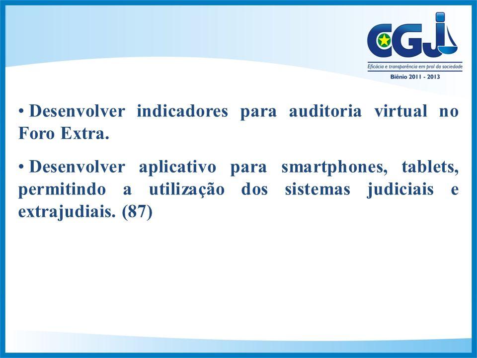 Desenvolver indicadores para auditoria virtual no Foro Extra.