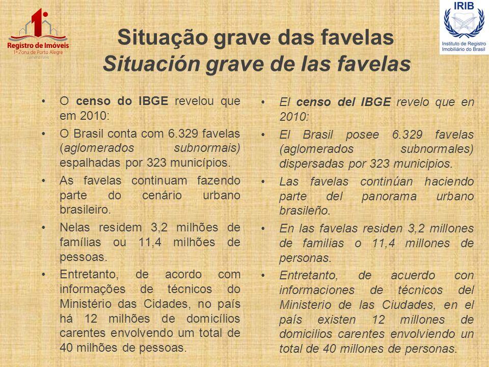 Situação grave das favelas Situación grave de las favelas O censo do IBGE revelou que em 2010: O Brasil conta com 6.329 favelas (aglomerados subnormai