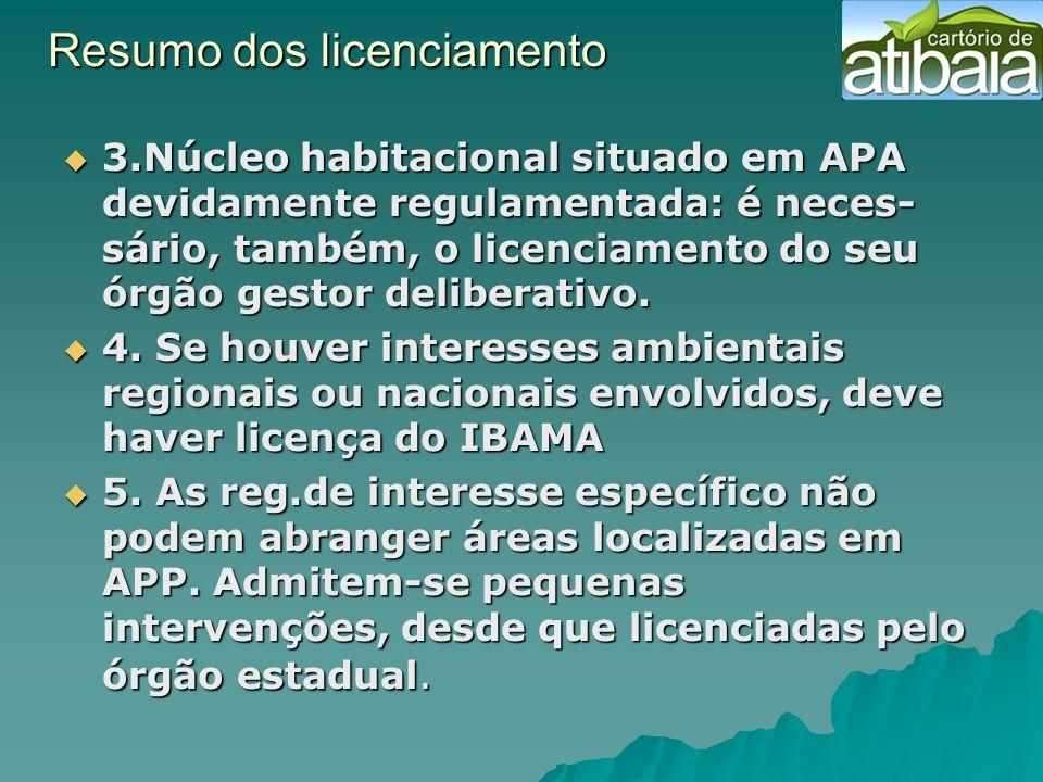 Resumo dos licenciamento Resumo dos licenciamento 3.Núcleo habitacional situado em APA devidamente regulamentada: é neces- sário, também, o licenciame