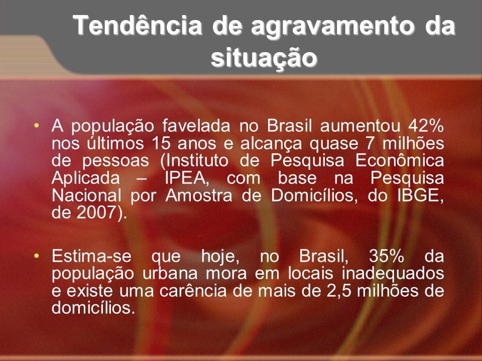 Tendência de agravamento da situação A população favelada no Brasil aumentou 42% nos últimos 15 anos e alcança quase 7 milhões de pessoas (Instituto d