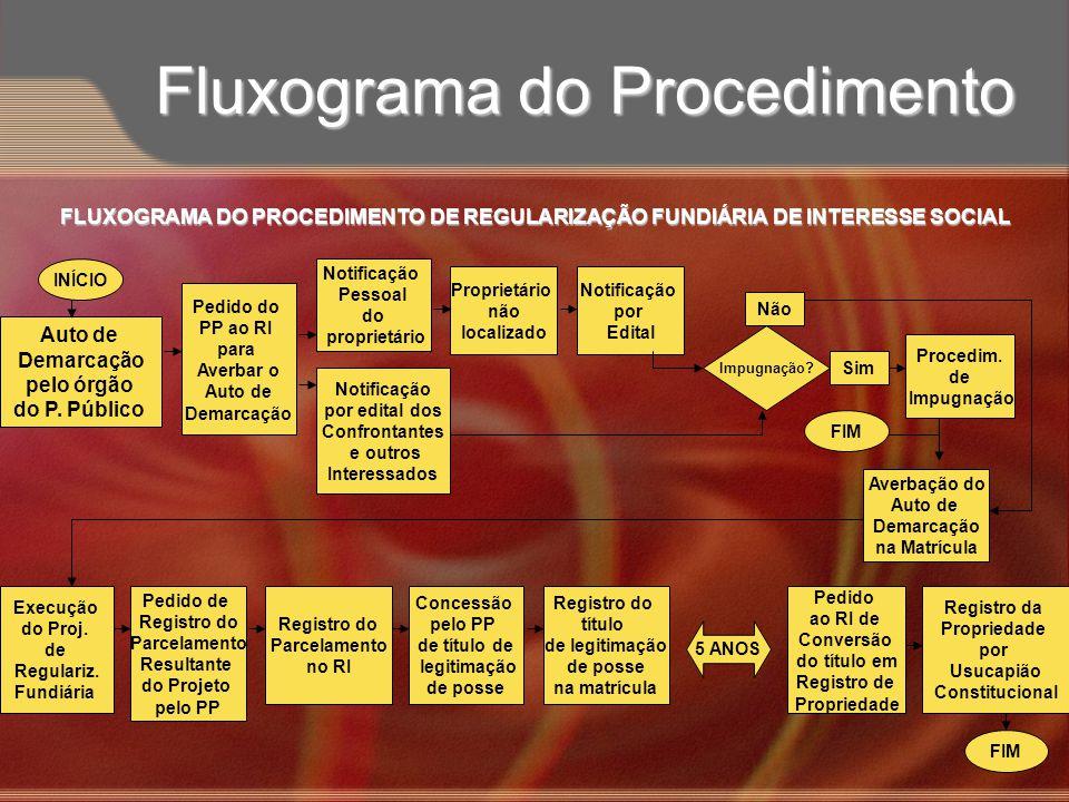 Fluxograma do Procedimento FLUXOGRAMA DO PROCEDIMENTO DE REGULARIZAÇÃO FUNDIÁRIA DE INTERESSE SOCIAL Auto de Demarcação pelo órgão do P. Público Pedid