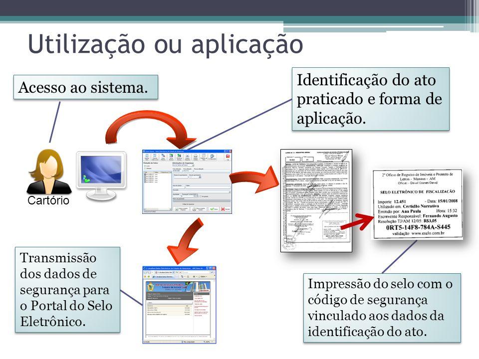 Acesso ao sistema. Cartório Identificação do ato praticado e forma de aplicação. Impressão do selo com o código de segurança vinculado aos dados da id