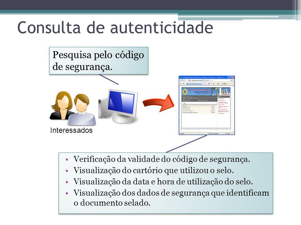 Consulta de autenticidade Pesquisa pelo código de segurança. Verificação da validade do código de segurança. Visualização do cartório que utilizou o s
