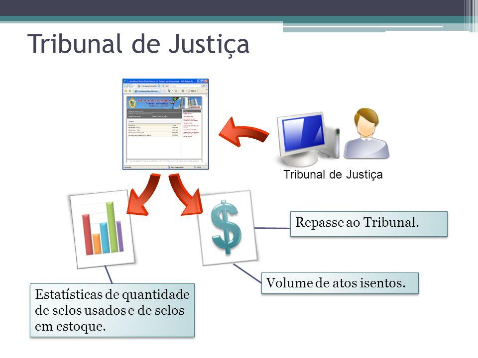 Tribunal de Justiça Estatísticas de quantidade de selos usados e de selos em estoque. Volume de atos isentos. Tribunal de Justiça Repasse ao Tribunal.