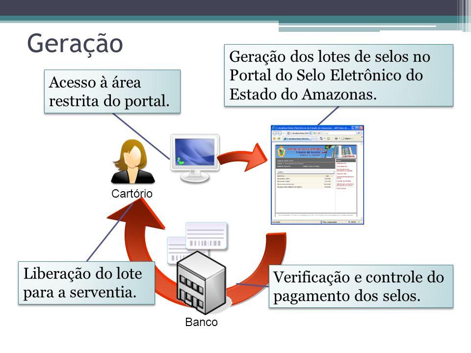 Geração Geração dos lotes de selos no Portal do Selo Eletrônico do Estado do Amazonas. Verificação e controle do pagamento dos selos. Liberação do lot
