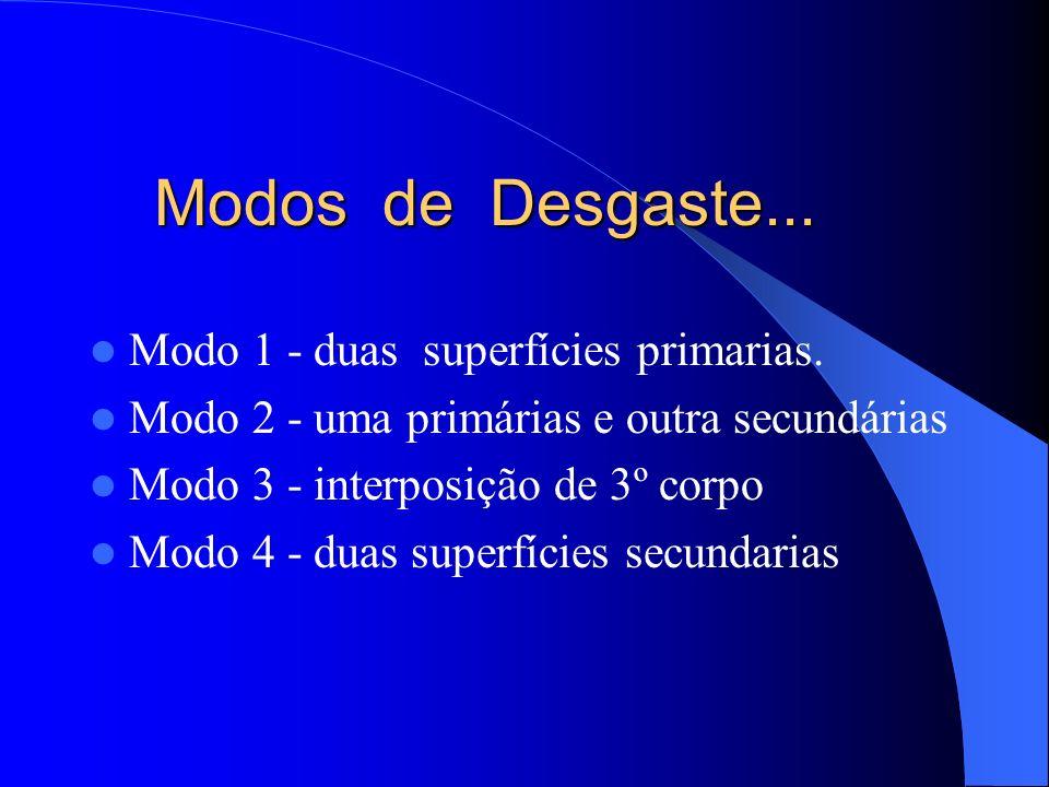Modos de Desgaste... Modo 1 - duas superfícies primarias. Modo 2 - uma primárias e outra secundárias Modo 3 - interposição de 3º corpo Modo 4 - duas s