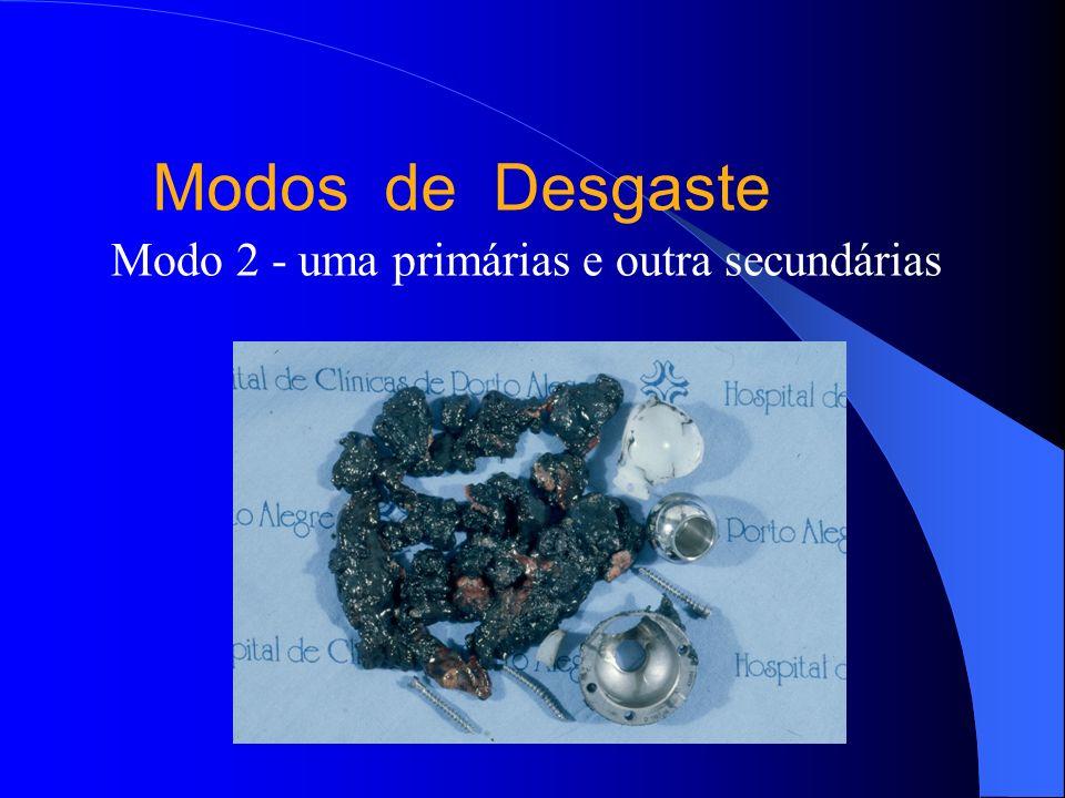 Modo 2 - uma primárias e outra secundárias Modos de Desgaste