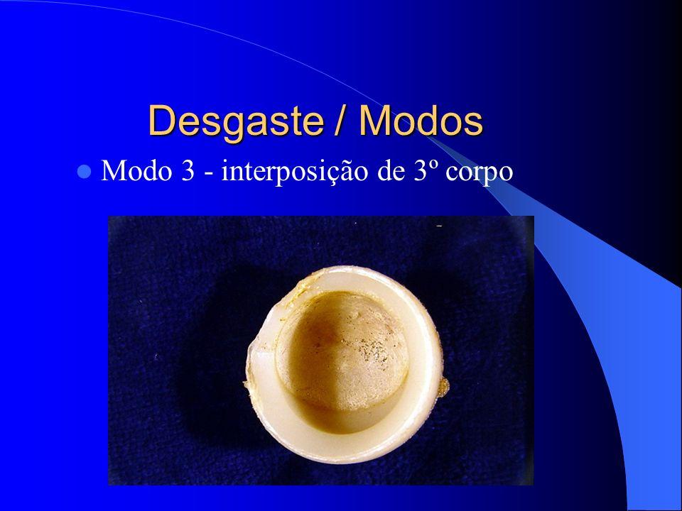 Desgaste / Modos Modo 3 - interposição de 3º corpo