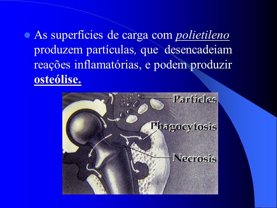 As superfícies de carga com polietileno produzem partículas, que desencadeiam reações inflamatórias, e podem produzir osteólise.