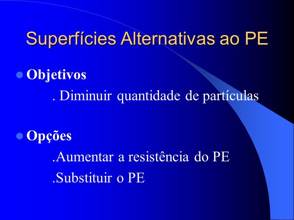 Superfícies Alternativas ao PE Objetivos. Diminuir quantidade de partículas Opções.Aumentar a resistência do PE.Substituir o PE