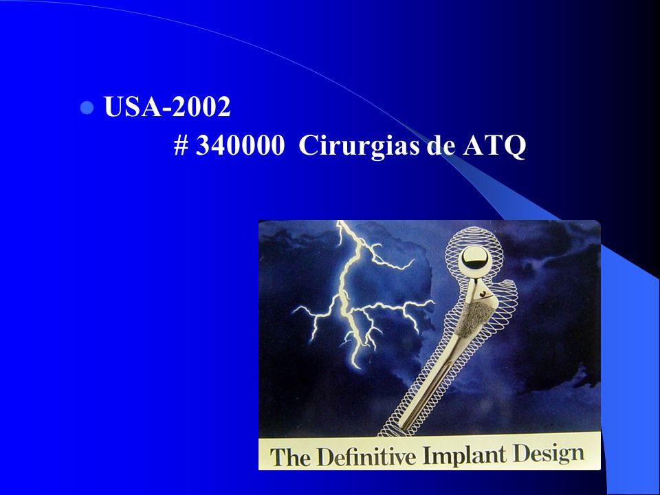 USA-2002 # 340000 Cirurgias de ATQ