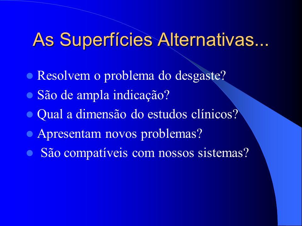As Superfícies Alternativas... Resolvem o problema do desgaste? São de ampla indicação? Qual a dimensão do estudos clínicos? Apresentam novos problema