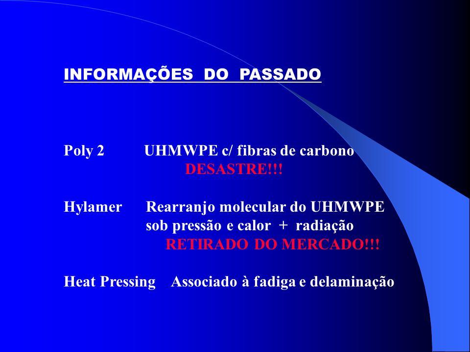 INFORMAÇÕES DO PASSADO Poly 2 UHMWPE c/ fibras de carbono DESASTRE!!! Hylamer Rearranjo molecular do UHMWPE sob pressão e calor + radiação RETIRADO DO