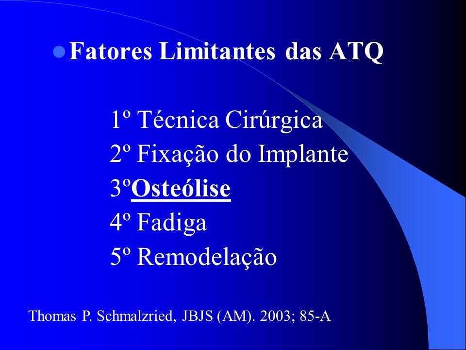 Fatores Limitantes das ATQ 1º Técnica Cirúrgica 2º Fixação do Implante 3ºOsteólise 4º Fadiga 5º Remodelação Thomas P. Schmalzried, JBJS (AM). 2003; 85