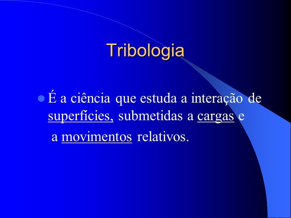 Tribologia É a ciência que estuda a interação de superfícies, submetidas a cargas e a movimentos relativos.