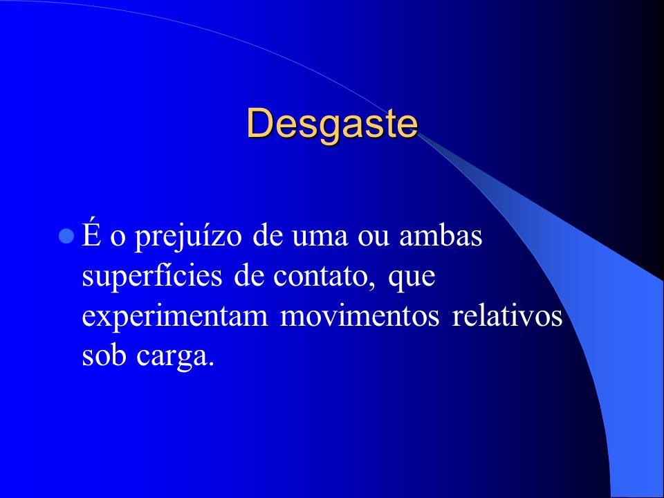 Desgaste É o prejuízo de uma ou ambas superfícies de contato, que experimentam movimentos relativos sob carga.