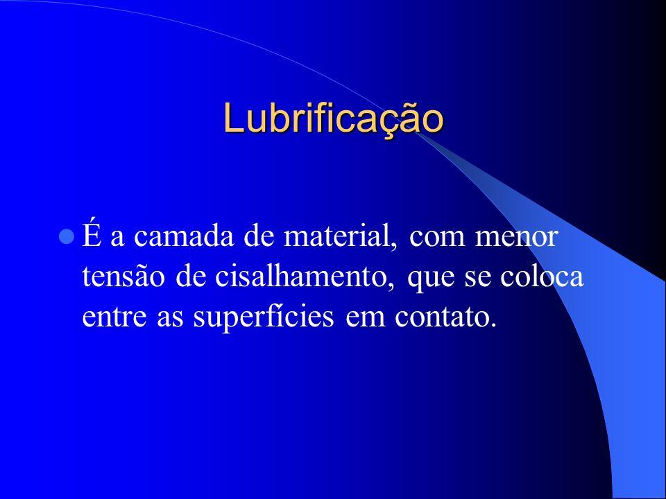 Lubrificação É a camada de material, com menor tensão de cisalhamento, que se coloca entre as superfícies em contato.