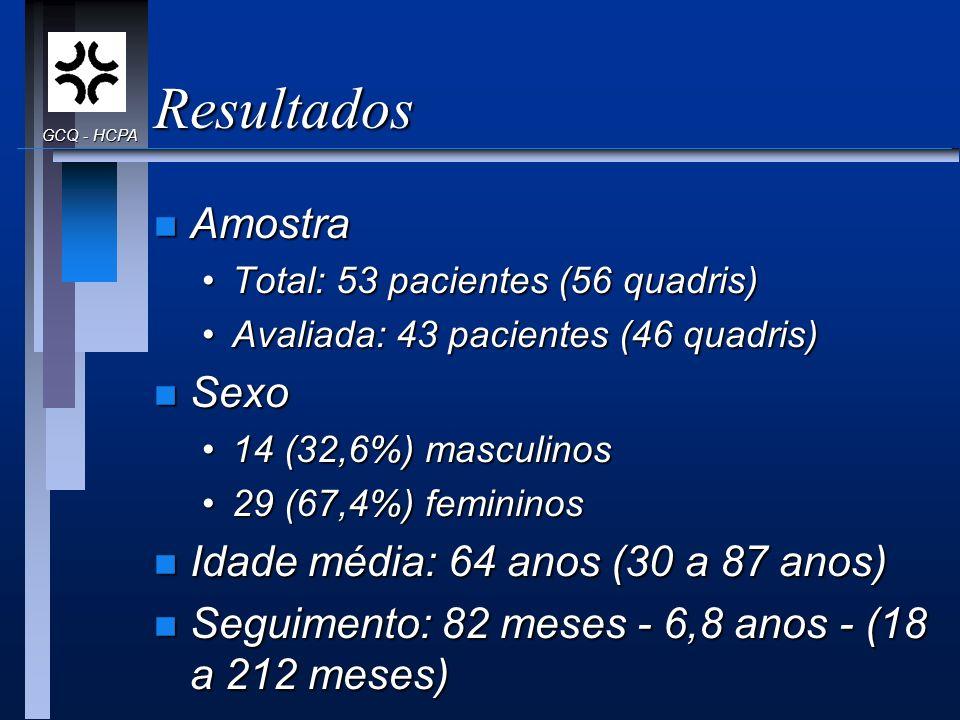 Resultados n Amostra Total: 53 pacientes (56 quadris)Total: 53 pacientes (56 quadris) Avaliada: 43 pacientes (46 quadris)Avaliada: 43 pacientes (46 qu