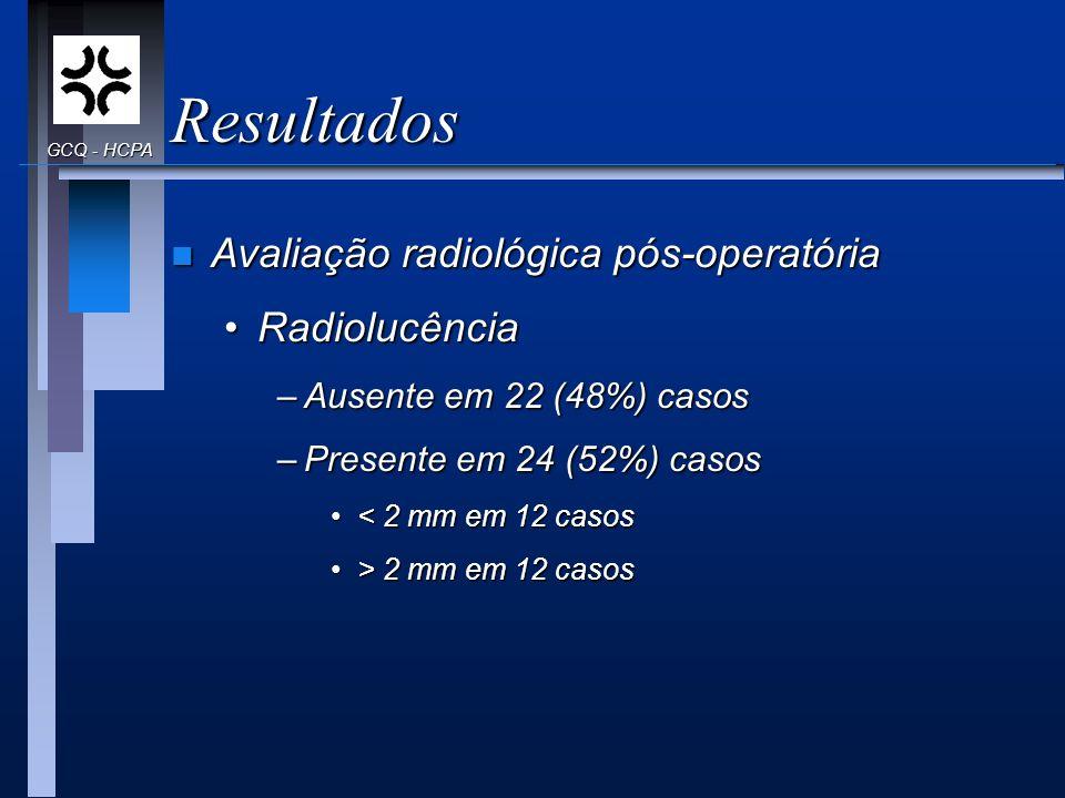 Resultados n Avaliação radiológica pós-operatória RadiolucênciaRadiolucência –Ausente em 22 (48%) casos –Presente em 24 (52%) casos < 2 mm em 12 casos