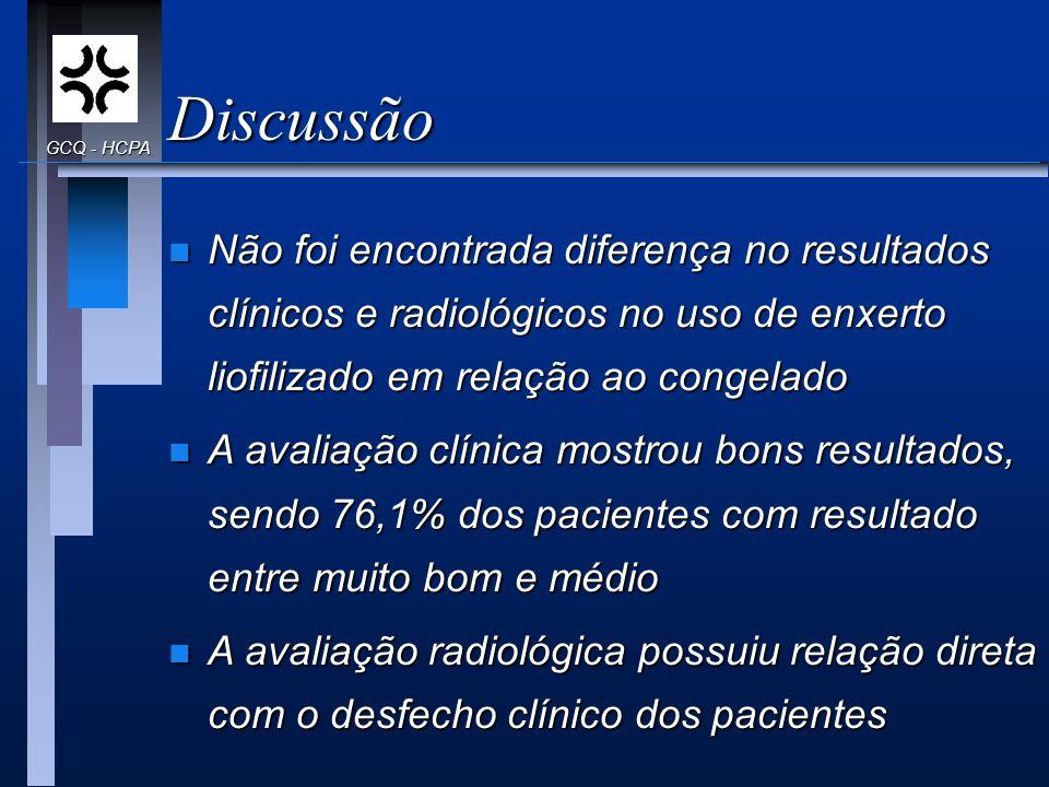 Discussão n Não foi encontrada diferença no resultados clínicos e radiológicos no uso de enxerto liofilizado em relação ao congelado n A avaliação clí