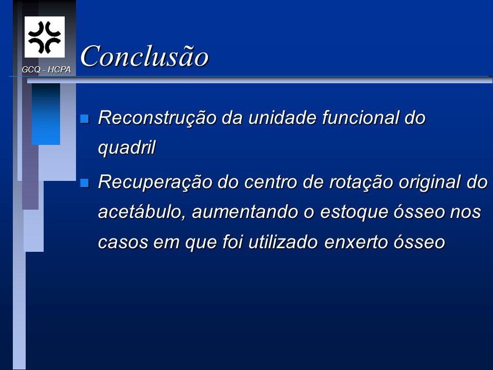 Conclusão n Reconstrução da unidade funcional do quadril n Recuperação do centro de rotação original do acetábulo, aumentando o estoque ósseo nos caso