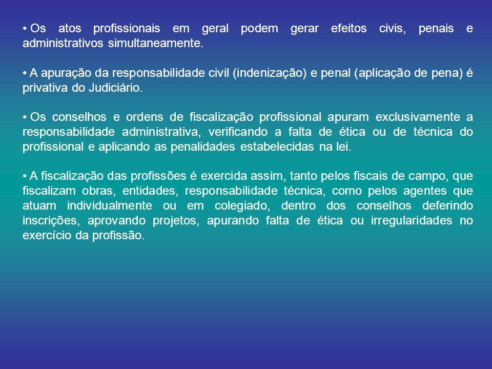 Os atos profissionais em geral podem gerar efeitos civis, penais e administrativos simultaneamente. A apuração da responsabilidade civil (indenização)