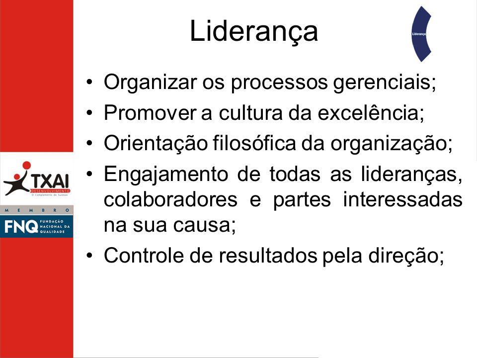 Liderança Organizar os processos gerenciais; Promover a cultura da excelência; Orientação filosófica da organização; Engajamento de todas as liderança