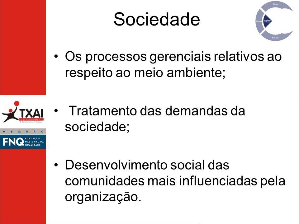 Os processos gerenciais relativos ao respeito ao meio ambiente; Tratamento das demandas da sociedade; Desenvolvimento social das comunidades mais infl