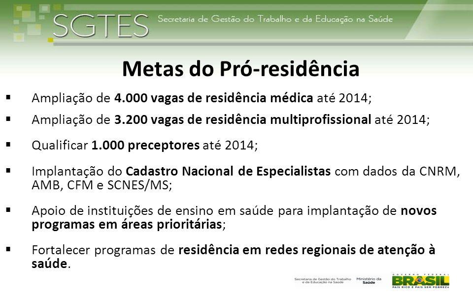 Metas do Pró-residência Ampliação de 4.000 vagas de residência médica até 2014; Ampliação de 3.200 vagas de residência multiprofissional até 2014; Qua