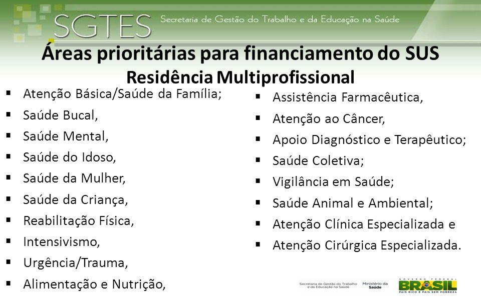 Áreas prioritárias para financiamento do SUS Residência Multiprofissional Atenção Básica/Saúde da Família; Saúde Bucal, Saúde Mental, Saúde do Idoso,