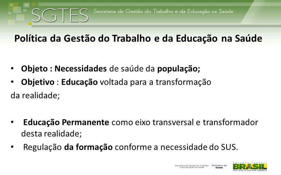 Política da Gestão do Trabalho e da Educação na Saúde Objeto : Necessidades de saúde da população; Objetivo : Educação voltada para a transformação da