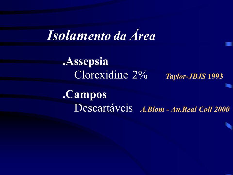 Isolam ento da Área.Assepsia Clorexidine 2%.Campos Descartáveis Taylor-JBJS 1993 A.Blom - An.Real Coll 2000