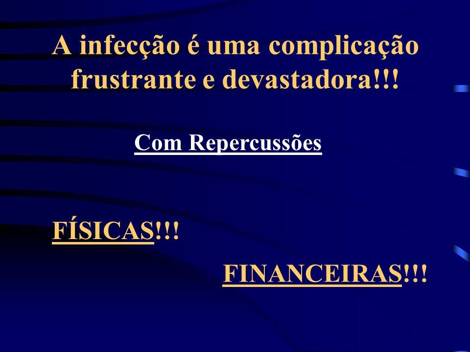 A infecção é uma complicação frustrante e devastadora!!! Com Repercussões FÍSICAS!!! FINANCEIRAS!!!