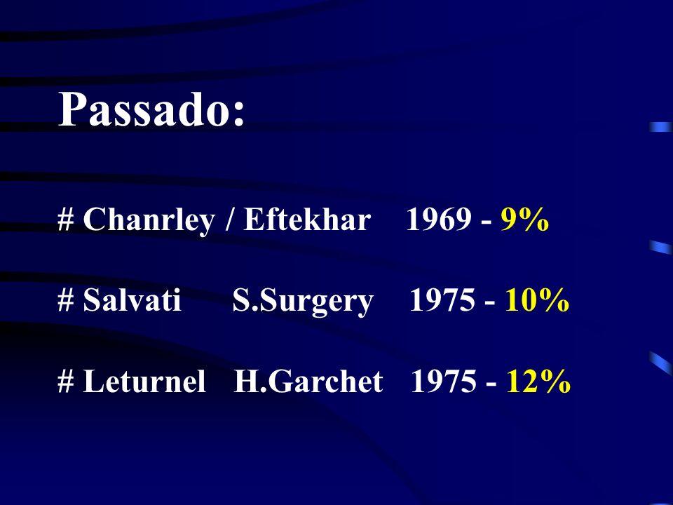 Passado: # Chanrley / Eftekhar 1969 - 9% # Salvati S.Surgery 1975 - 10% # Leturnel H.Garchet 1975 - 12%