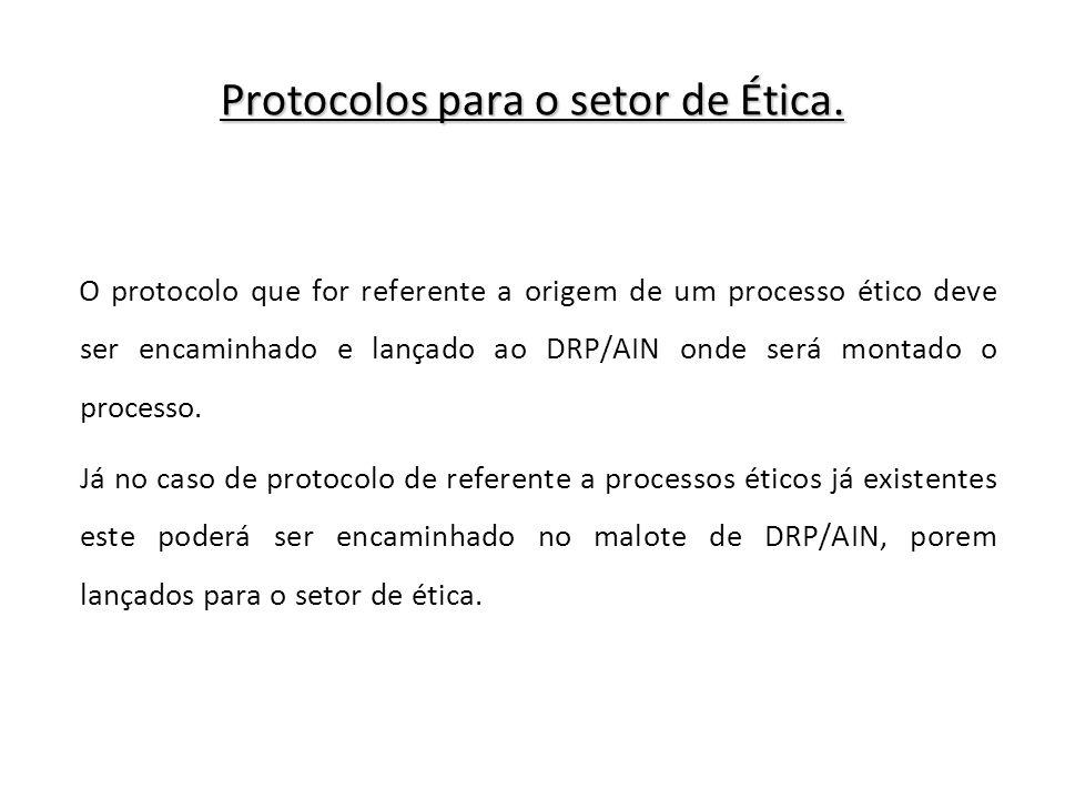 Protocolos para o setor de Ética. O protocolo que for referente a origem de um processo ético deve ser encaminhado e lançado ao DRP/AIN onde será mont